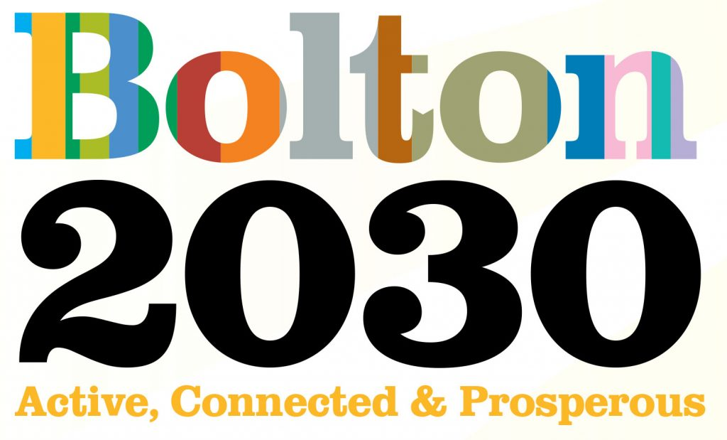Climate emergency survey – On behalf of Bolton Council